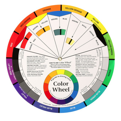 Colour Wheel Front